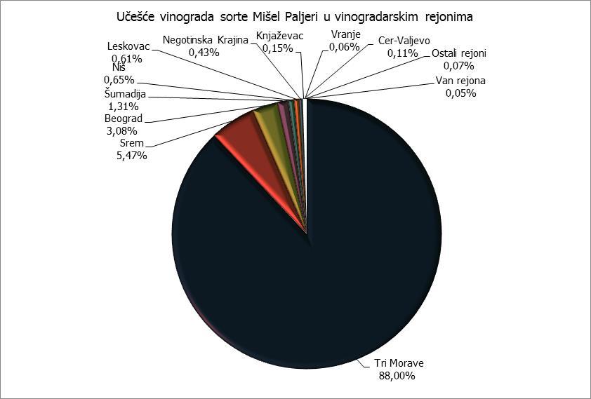 Rejoni-Mišel Paljeri